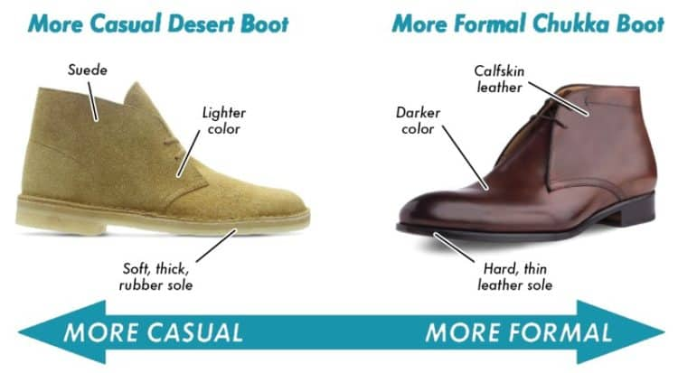 chukka boots vs desert boots
